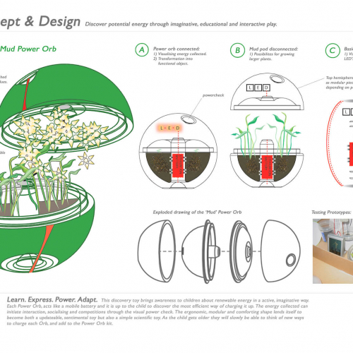 Sustainable Product Designs for a green egg called a mud power orb